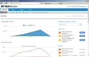 Das Dashboard des GFI WebMonitor fasst die wichtigsten Informationen an einer zentralen Stelle zusammen