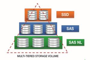 HDT_DS-229-B_schematisch