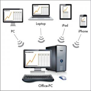 Mit Software und Apps auf mobilen Firmengeräten ermöglicht Computent den sicheren Fernzugriff auf den Arbeitsplatz-Rechner. Wer einen beliebigen PC benutzen will, verbindet sich mit einem speziellen USB-Stick.