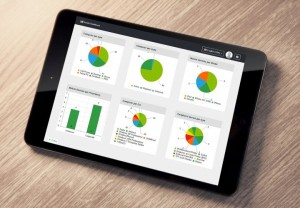 iPad Dashboards Workspace Management