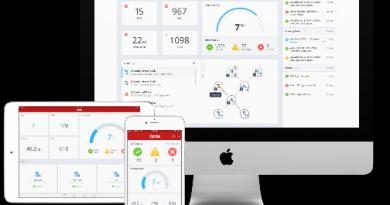 Zerto stellt neue Version von Zerto Virtual Replication vor