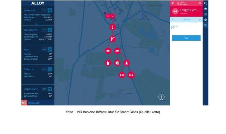 Yotta stellt Asset Management Platform auch auf Deutsch zur Verfügung