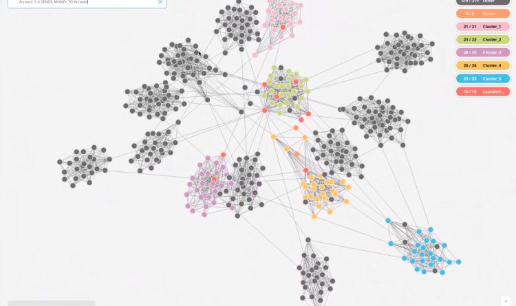 Neo4j 3.4 mit neuem Visualisierungstool für vernetzte Daten