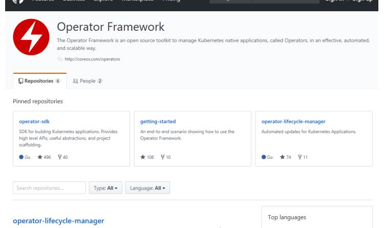 Red Hat stellt Operator Framework vor