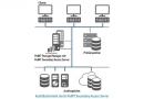 PoINT Storage Manager 6.2 verbessert Datenverfügbarkeit
