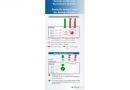 Ransomware-Schutz für Veeam Backups von GRAU DATA