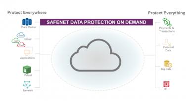 Im Test: SafeNet Data Protection on Demand von Gemalto
