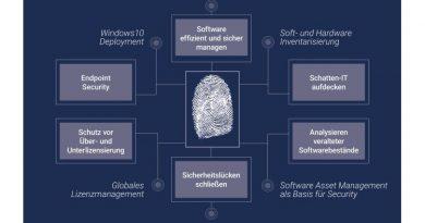 DeskCenter erhöht die Endpoint Security durch dynamisches Software Asset Management