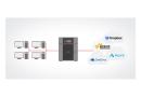 Buffalo Terastation-Lösungen 5010/3010 erhalten Synchronisierungsfunktion für Onedrive
