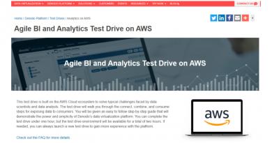 Denodo veröffentlicht Cloud-basierte Testumgebung für Datenvirtualisierung