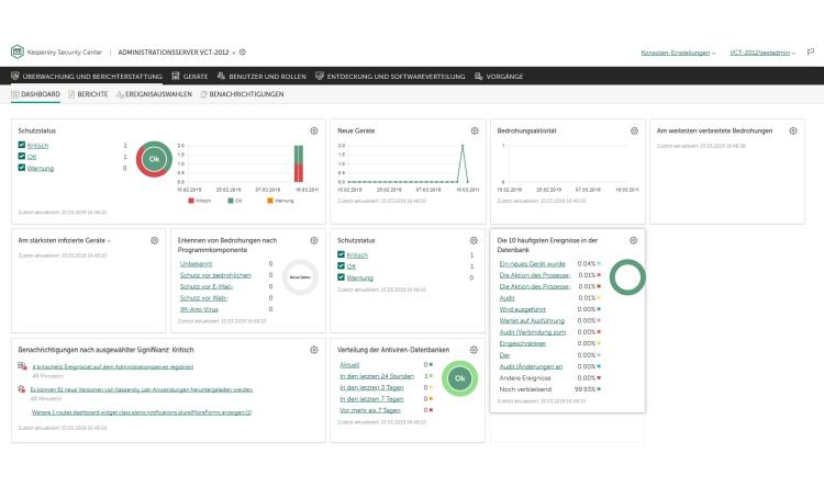 Neue Version von Kaspersky Endpoint Security for Business bietet automatische Anomalien-Erkennung