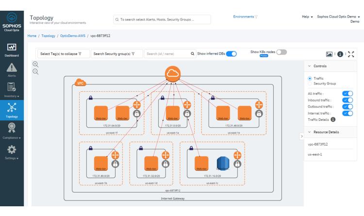 Sophos präsentiert mit Cloud Optix eine neue KI-Lösung für Public Cloud Security