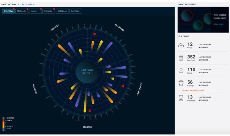 Radware schützt Cloud-Nutzer vor Krypto-Mining