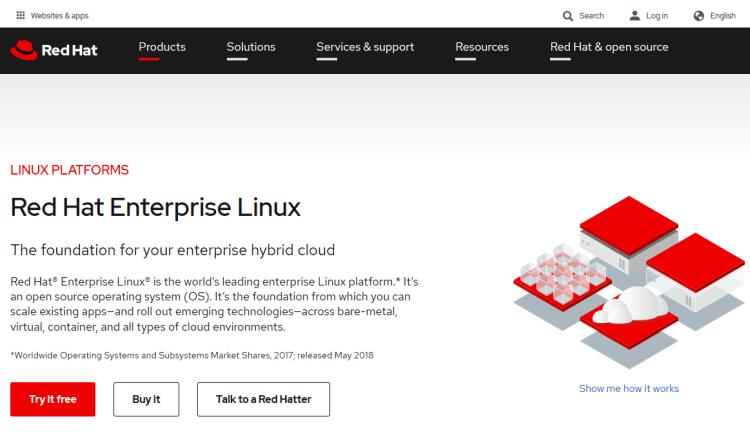 Red Hat Enterprise Linux 7.7 ist verfügbar