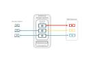Den Hacker im Browser isolieren: Drei Schritte zum sicheren Surfen in Unternehmen