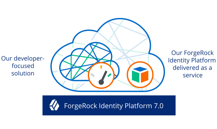 ForgeRock erleichtert Identity Management mit dem Launch der ForgeRock Identity Cloud