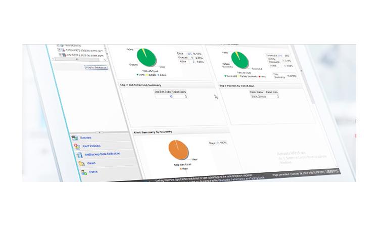 Die OIP-Konfiguration beim Copilot für das Backup von Oracle-Datenbanken in Veritas NetBackup – Vorteile und Nachteile
