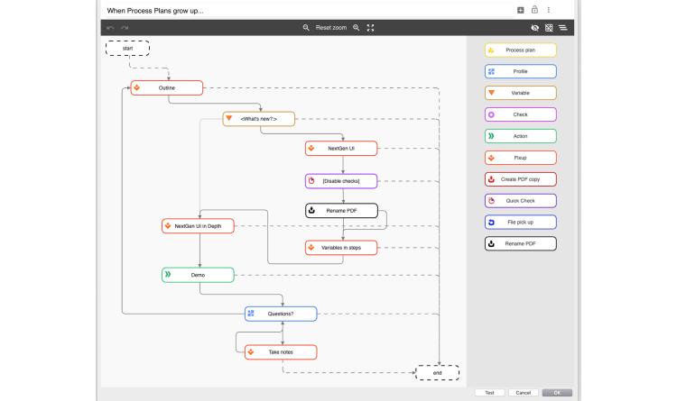 pdfaPilot 9 im Zeichen von Automatisierung