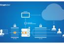 Im Test: Cryptshare 4.4 – Datentransfer ohne Grenzen