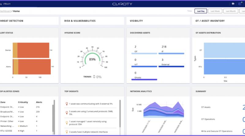 Claroty verbessert OT-Sicherheitsplattform