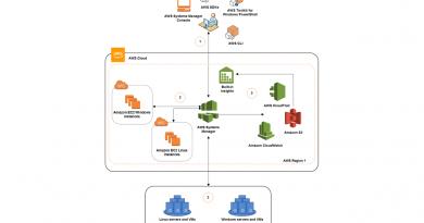 Operative Aufgaben mit dem AWS Systems Manager automatisieren