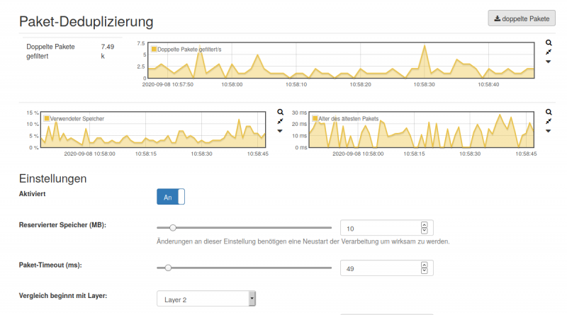 Größeres Update für den Network Multimeter von Allegro
