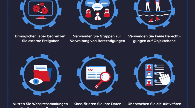 So nutzen Sie SharePoint Online sicher: Sechs Tipps zur sicheren SharePoint Online-Nutzung