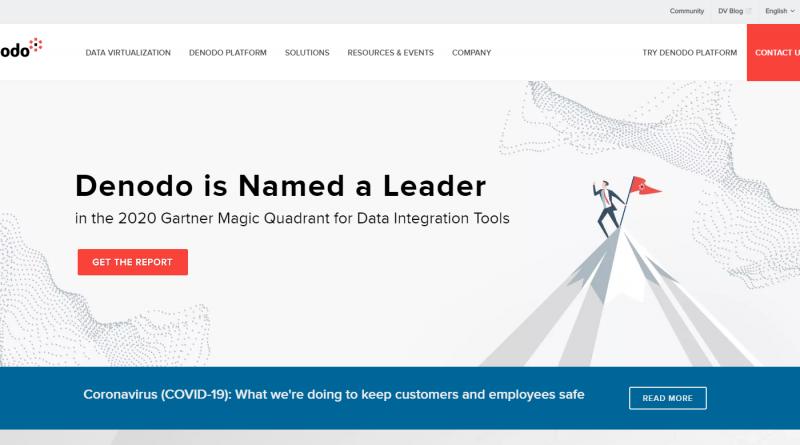 Geringere Komplexität der API-Initiativen aufgrund von Datenvirtualisierung