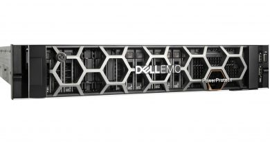 Produkte für die Datensicherung von Dell