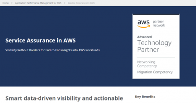 Incident Response und Threat Hunting in der AWS Cloud