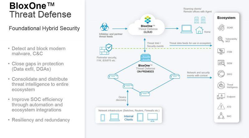 Security-Löcher stopfen: Domain Name System kämpft in der ersten Reihe