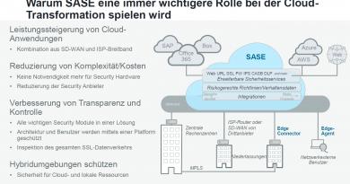IT-Sicherheit gehört in die Cloud