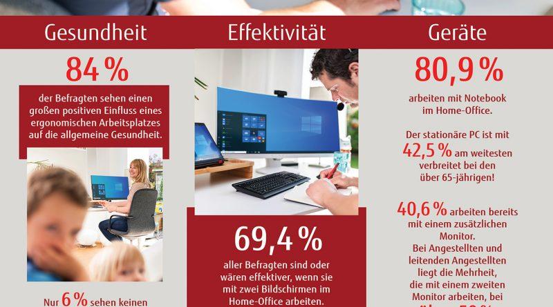 Effizient und gesund Arbeiten im Home Office
