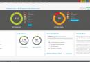 BBS Holzminden setzt auf PRTG Network Monitor: Monitoring als Grundlage für eine erfolgreiche Schuldigitalisierung
