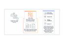 Konfigurationshistorie von AWS Ressourcen richtig nachvollziehen