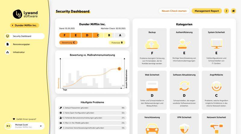 Sicherheits-Audits in kleinen Unternehmen per SaaS